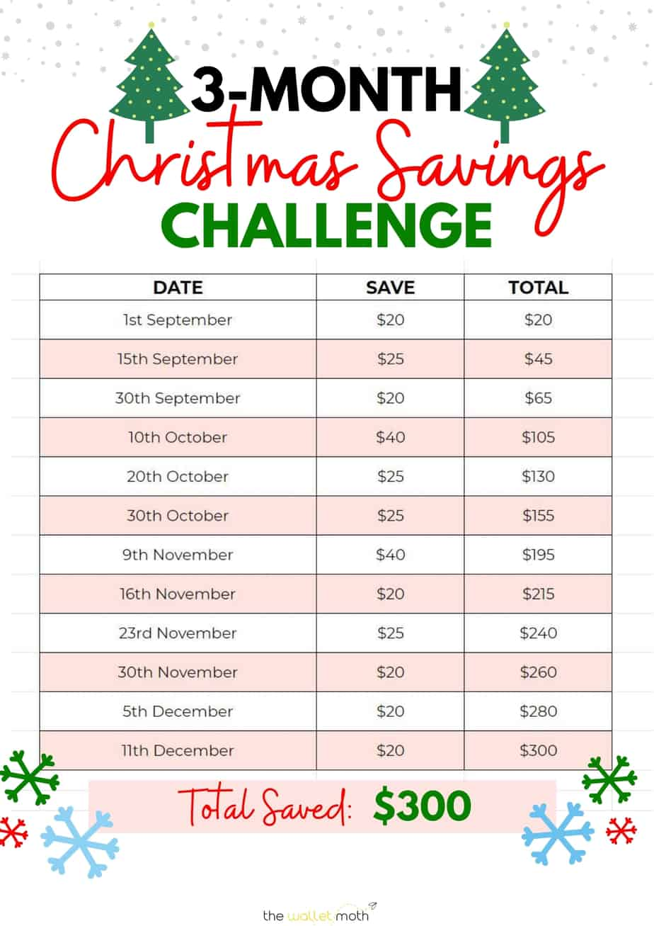 Christmas money saving chart